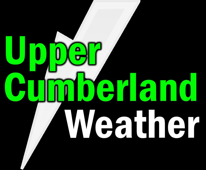 Upper Cumberland Weather
